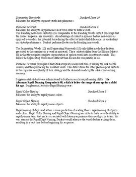 Speech Therapy-CTOPP Report Template