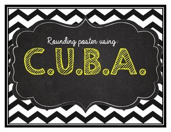 CUBA rounding poster