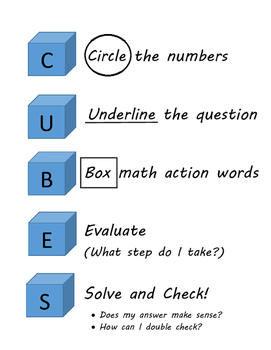 CUBE Word Problem Poster