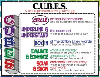 CUBES: A math word problem-solving strategy,