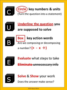 Cubes Acronym Posters Charlie Brown Tribute Colors By Alyssa Stone