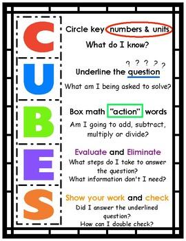 CUBES Anchor Chart