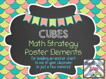 CUBES Anchor Chart Pack - Print, Glue, and Go!