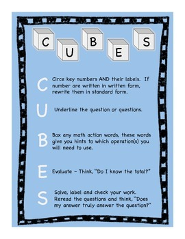 CUBES Anchor Chart or Printable