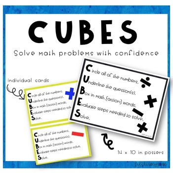 CUBES Cards and POSTERS