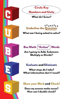 "CUBES MATH 11"" x 17"" Word Problem Strategy poster"