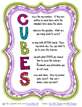 CUBES Math Method Poster