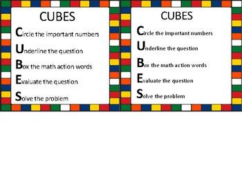 CUBES Math Printable Anchor Chart