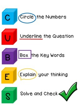 CUBES Math Problem Solving Poster