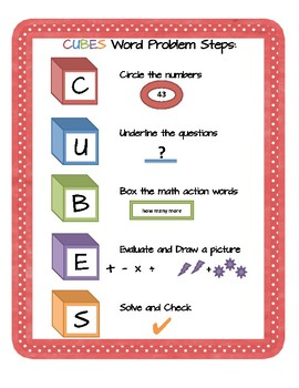 CUBES Math Problem Solving Strategy