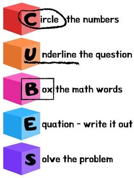 CUBES - Math Problem Solving Strategy