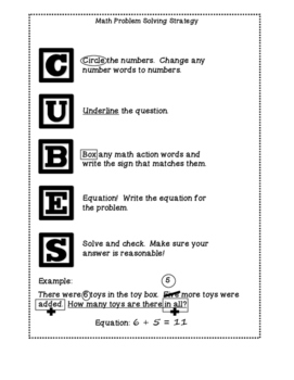 CUBES Math Problem Solving Strategy - Modified!