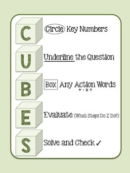 CUBES Math Problem Solving Strategy Posters