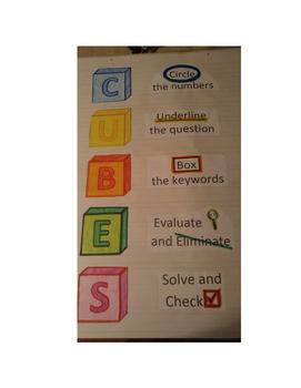 CUBES Math Problem Solving Strategy Resources