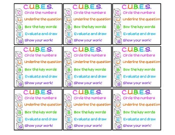 CUBES Math Resource for Word Problems