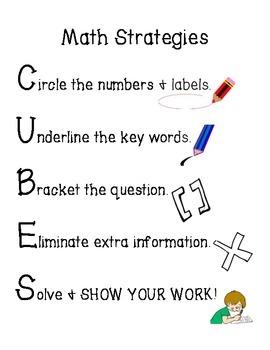 CUBES - Math Strategy Acronym