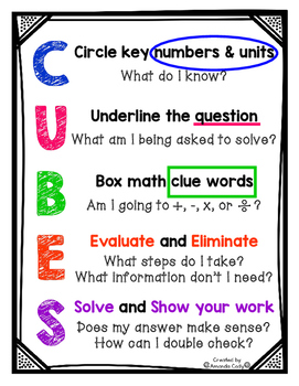 picture regarding Cubes Math Strategy Printable identified as Cubes Math Tactic Worksheets Training Materials TpT