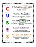CUBES Math Strategy Poster