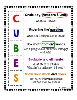 picture regarding Cubes Math Strategy Printable identify CUBES Math Technique Poster