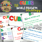 CUBES: Math Word Problem Strategy