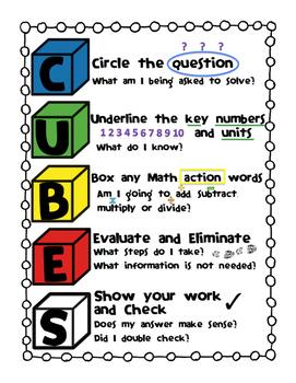 CUBES Math Word Problem Strategy poster (CUSTOM ORDER RG)
