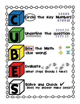 CUBES Math Word Problem Strategy poster (CUSTOM ORDER2)