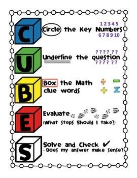 CUBES Math Word Problem Strategy poster (CUSTOM ORDER2)