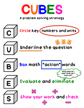 photo about Cubes Math Strategy Printable identified as CUBES Math approach mini anchor chart