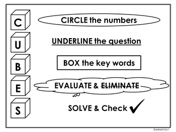 CUBES Mathematics Problem Solving Strategy for Poster or Interactive Notebook