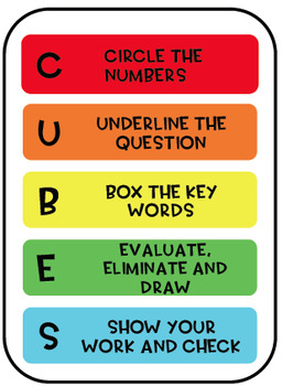 Mathematics strategy posters and cards {2 Versions}