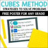 CUBES Method Poster
