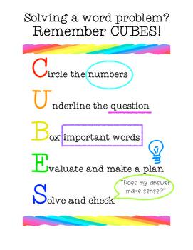 CUBES Method Poster