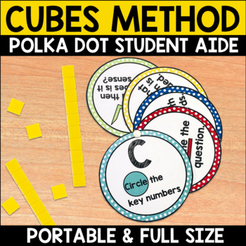 CUBES Method Student Aid and Posters