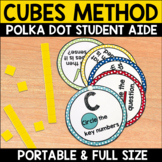 CUBES Method/Strategy  Student Aid and Posters