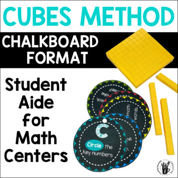 CUBES Method Student Aid and Posters in Chalkboard