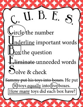 CUBES Poster & Handouts {Step-by-step in solving word problems}