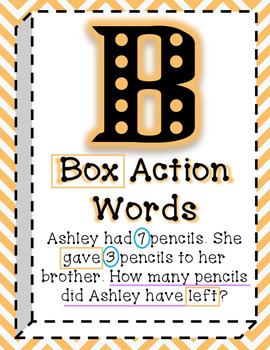 CUBES Poster/ Anchor Chart Set to Help Students Solve Math Word Problems