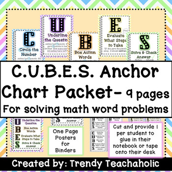 CUBES Poster/ Anchor Chart Set to Help Students Solve Math