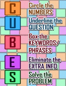 CUBES = Poster/Anchor Chart with Cards for Students Math Journals