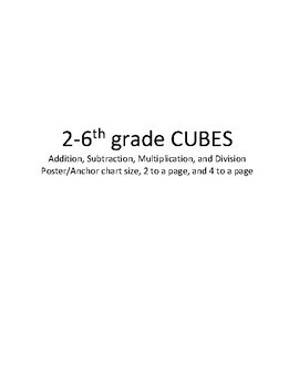 CUBES Posters for K-2 and 2-6