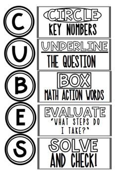 C.U.B.E.S. Problem Solving Math Strategy Posters w/ printable