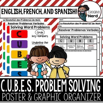 CUBES Strategy Posters and Graphic Organizer (English, Spa