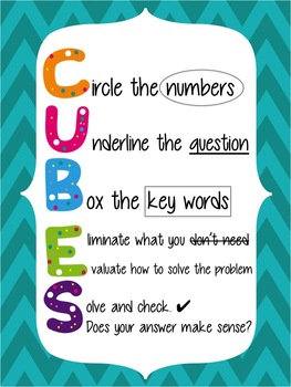 CUBES Problem Solving Strategy--Teal Chevron