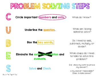 CUBES Problem Solving Strategy Anchor Chart Poster **FREEBIE**