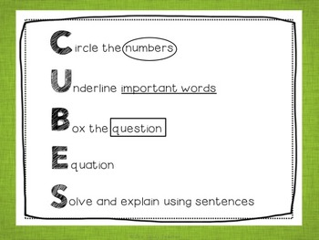 C.U.B.E.S. Problem-Solving Strategy Posters for Math
