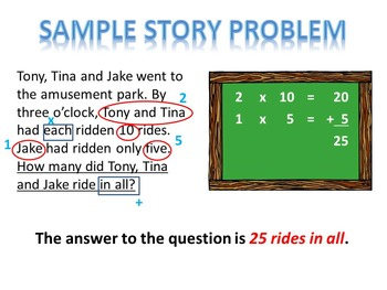 CUBES Story Problem Solving and Action Words with Samples and Task Cards