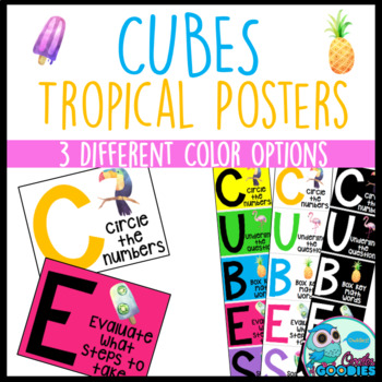 CUBES Reference Posters - Tropical Themed
