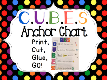 CUBES Strategy Anchor Chart - PRINT AND GO!