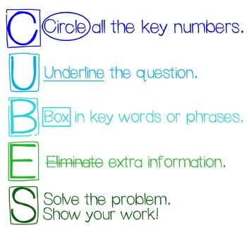 CUBES Strategy Poster
