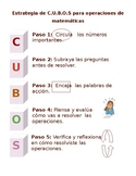 CUBES Strategy in Spanish